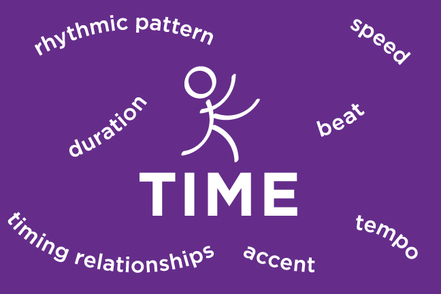 Time - The Elements of Dance